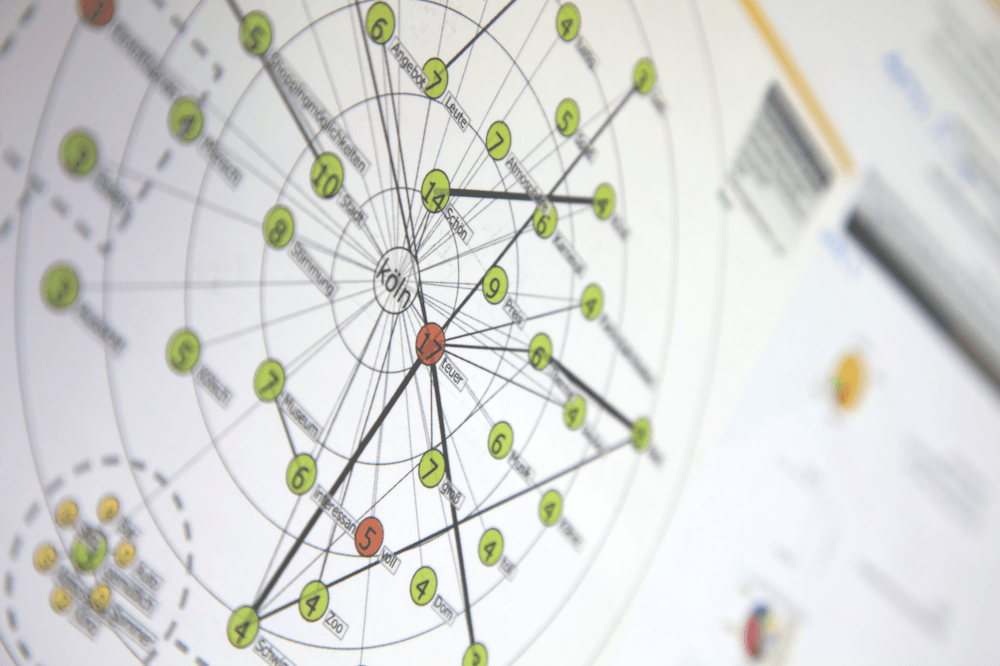 Brand Network Analysis - Brand Analytics in Web and Social Media